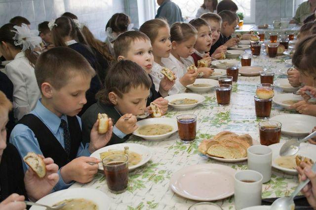 Харчування школярів
